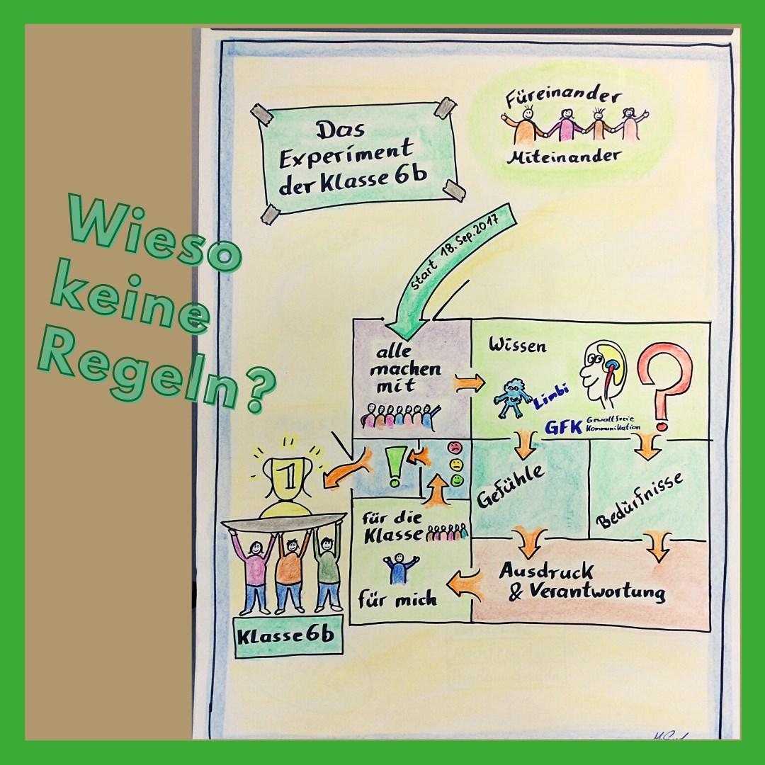 Work & Family Coach: Blogbeitrag - Das Experiment der Klasse 6b